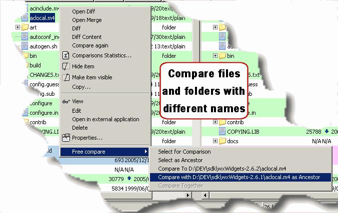 Comparaison Libre